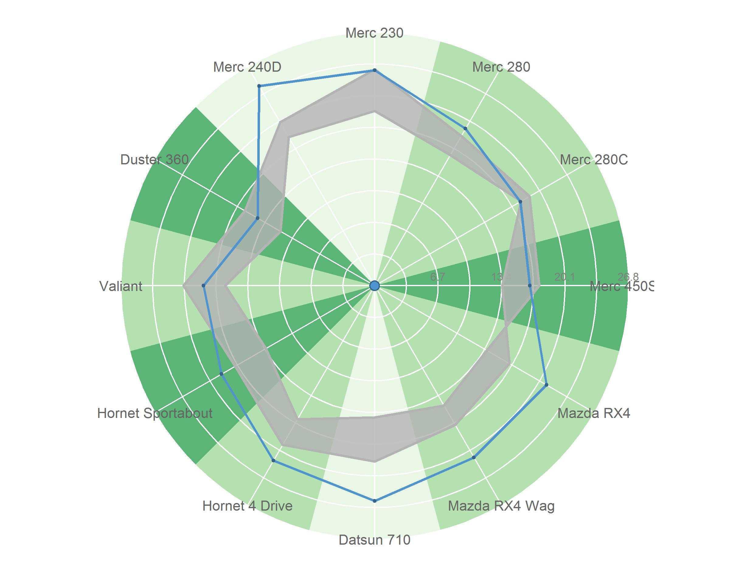 Circle plots with ggplot2 jiddu alexander circleplot ccuart Choice Image
